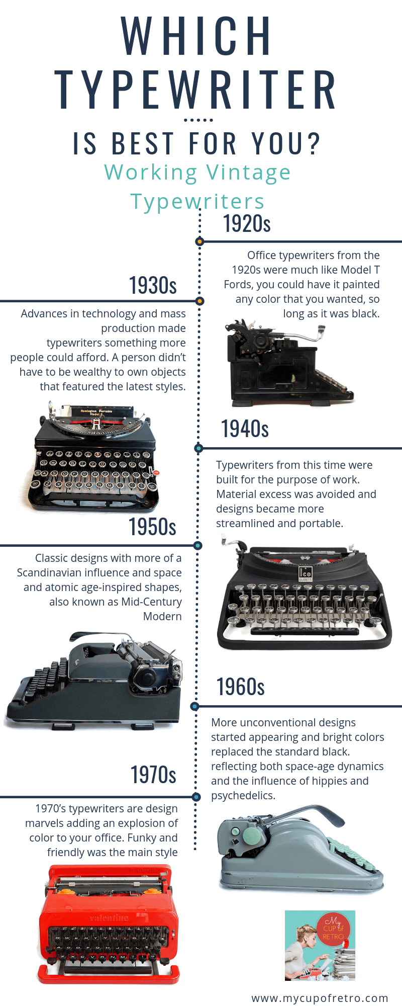 finding the best vintage typewriter for you